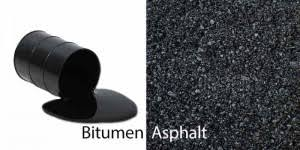 What is difference between asphalt and bitumen?